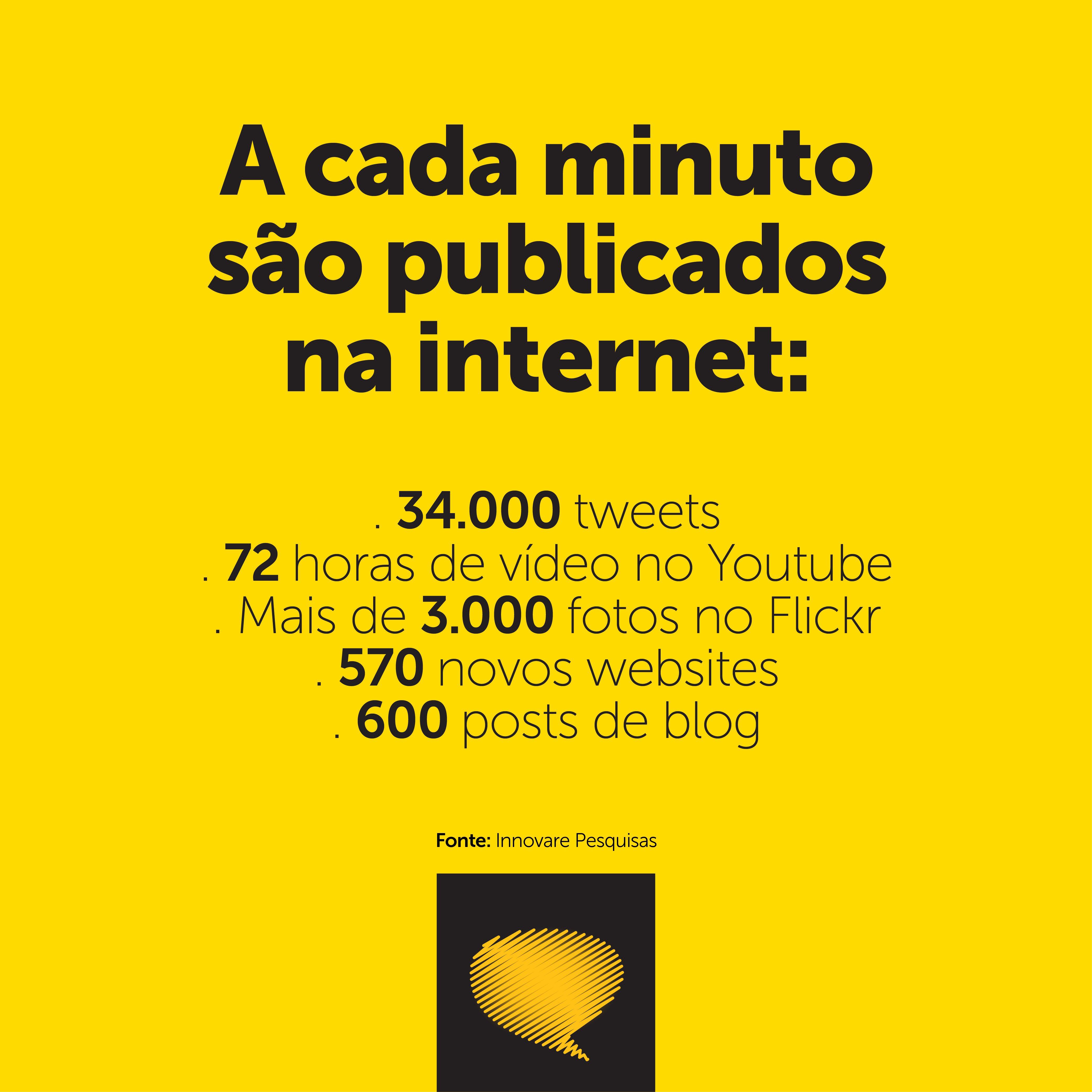 Quando o assunto é mídia digital, os números falam por si só!