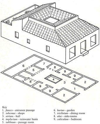 typical pompeian house plan Google Search Roman