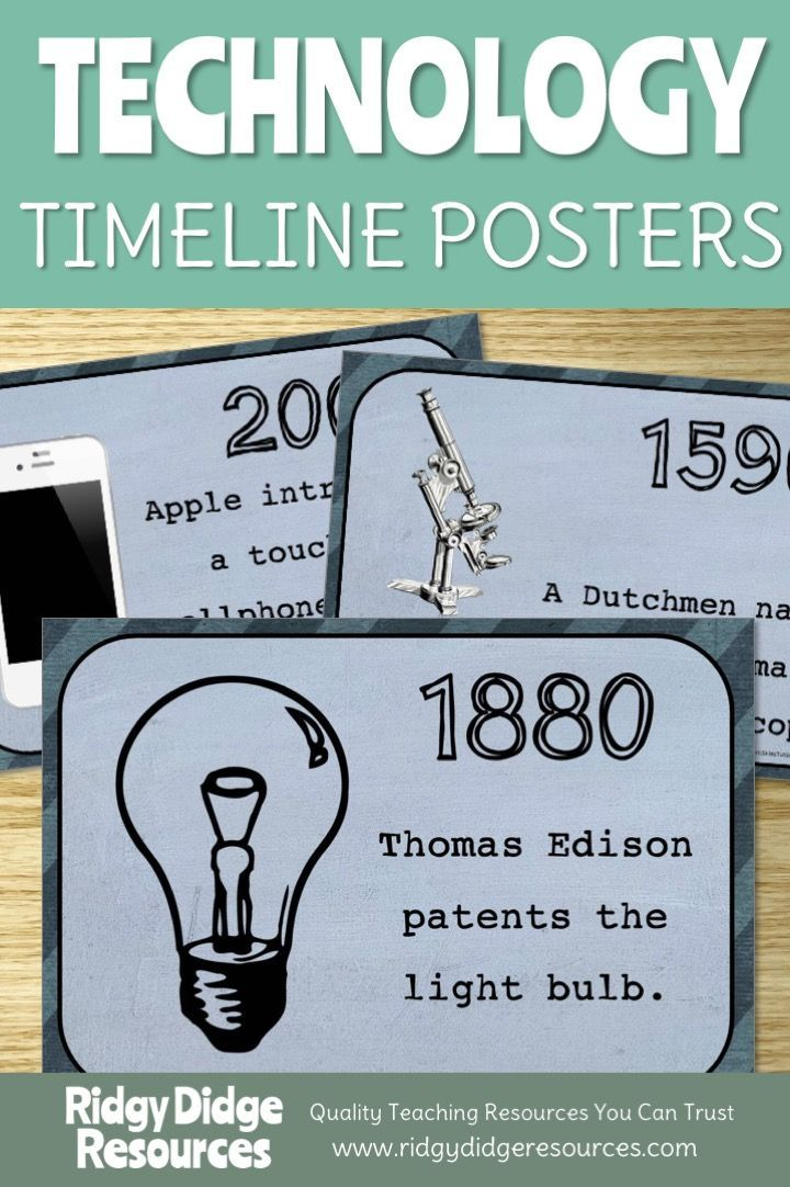 Technology and Inventions Timeline Posters Classroom