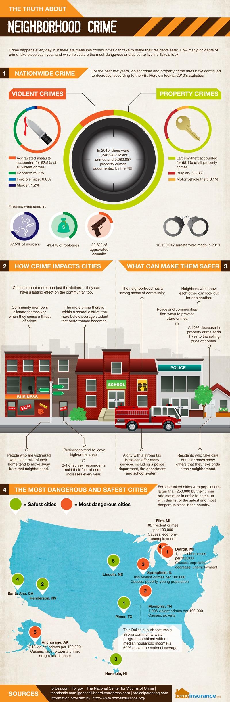 Crime In Your Neighborhood The Neighbourhood Crime Criminology