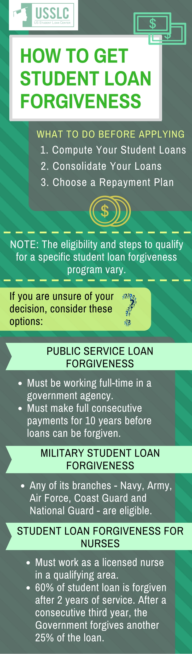 Pin By Ginger Hills On Misc Student Loans Student Loan