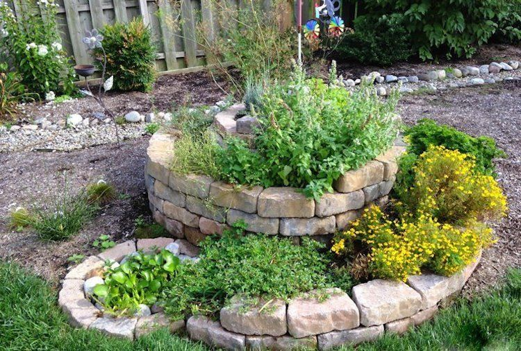How To Plant Spiral Herbal Gardens Correctly List With Suitable Plants And Planting Plans Herb Garden Design Spiral Garden Garden Design
