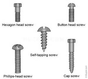 Screw Simple Machine Diagram Inspiration The Best Image Search