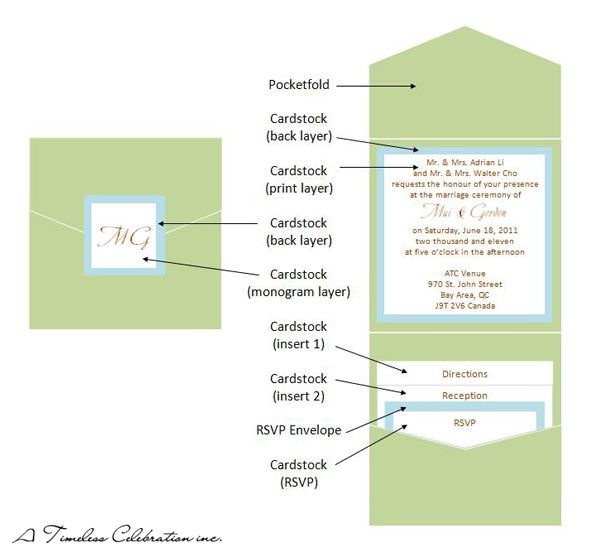 Parts Of A Wedding.Parts Of A Wedding Invitation Google Search Wedding Is