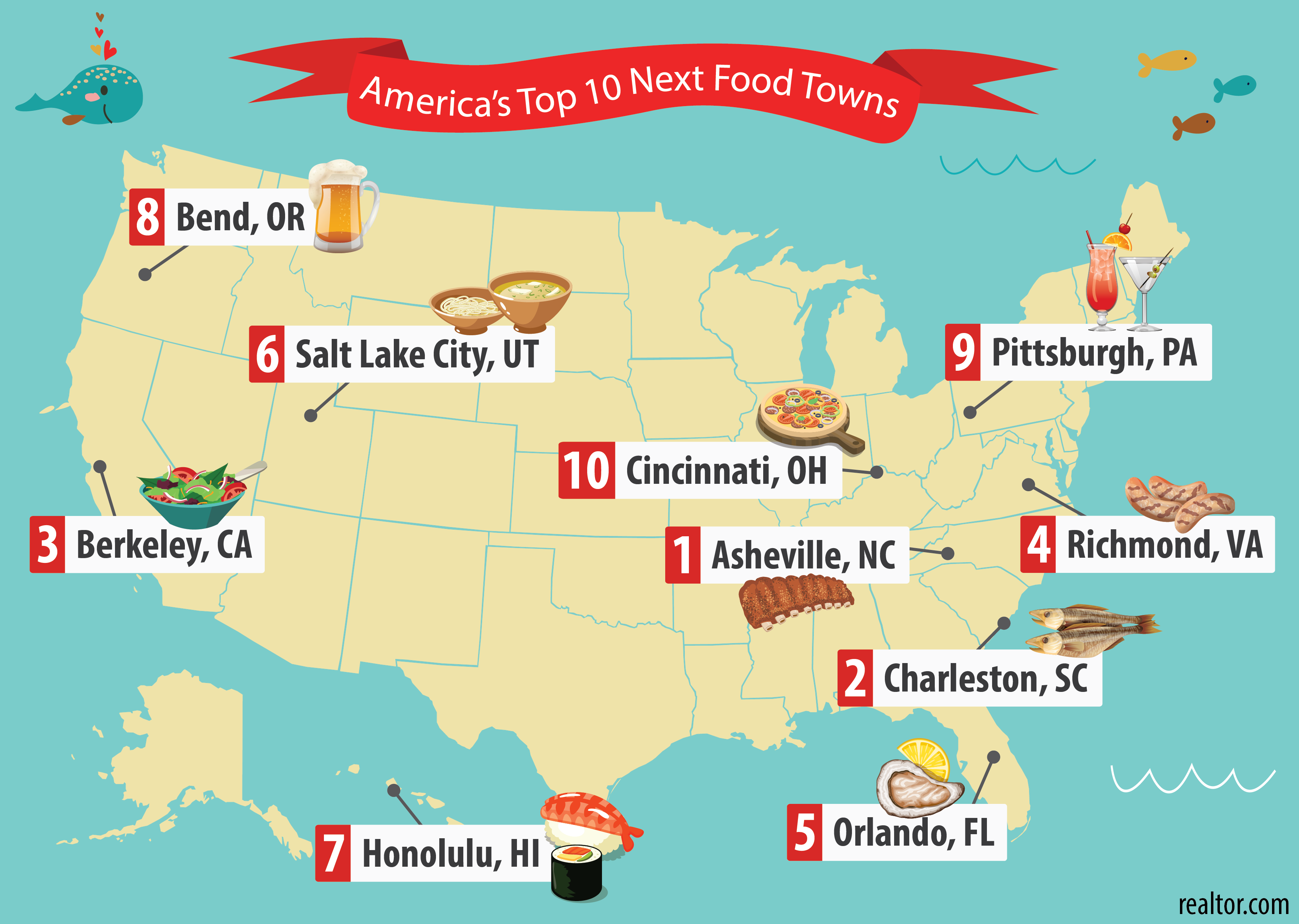 Eat Your Heart Out in These 10 Up-and-Coming Foodie Cities