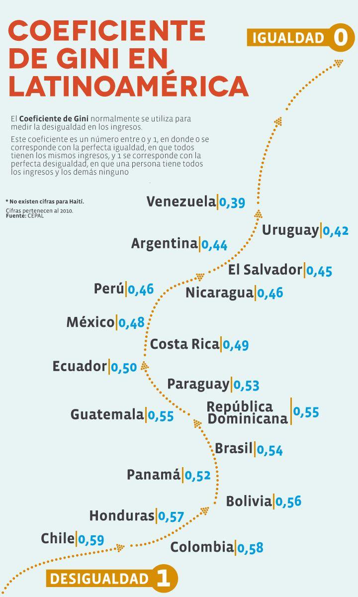 TECHO | Juntos por un mundo sin pobreza