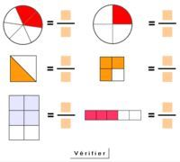 Exercice de math matique pour cm2 les fractions instit pinterest maths fractions et fle - A portee de maths cm2 en ligne ...