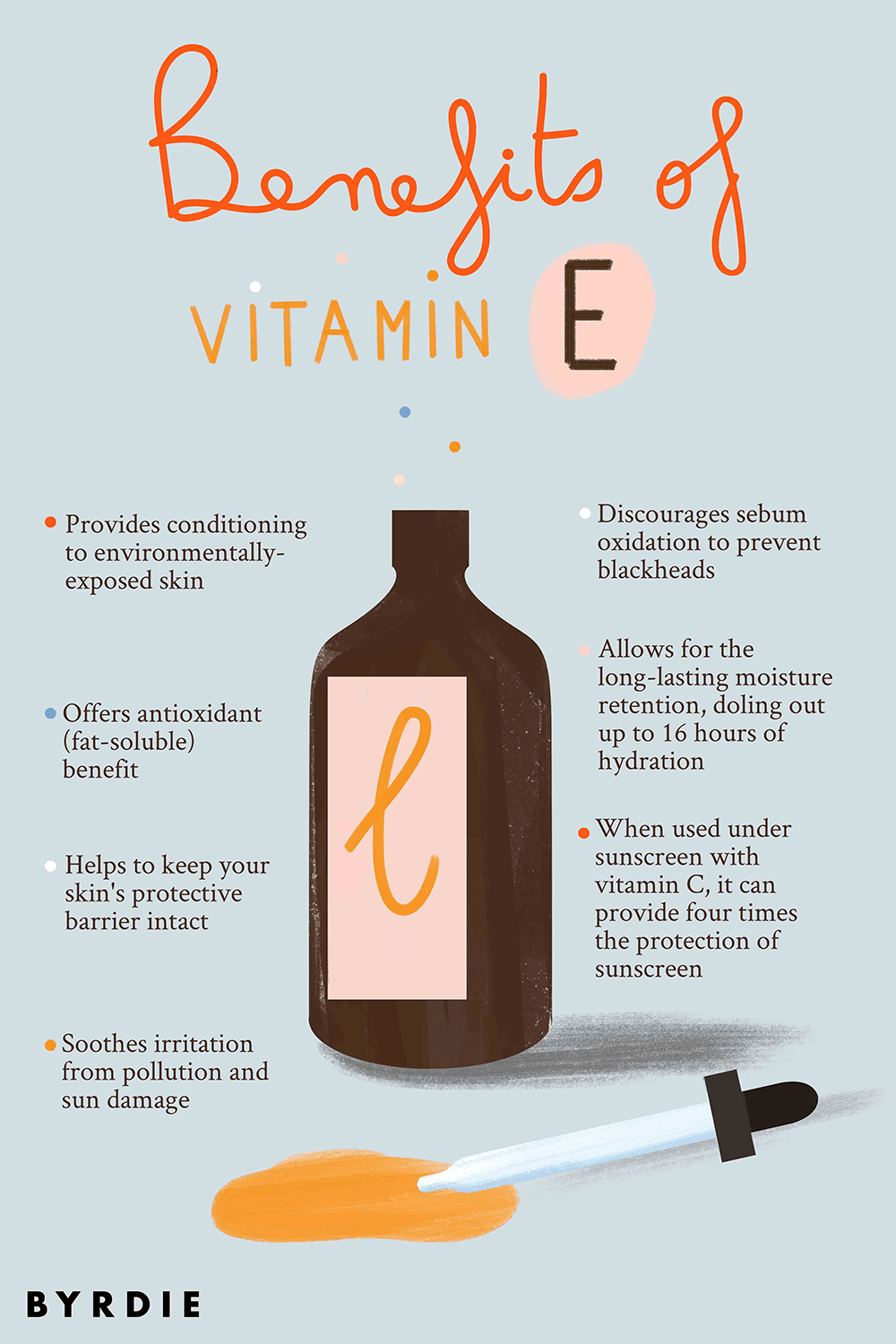 what is vitamin e on skin