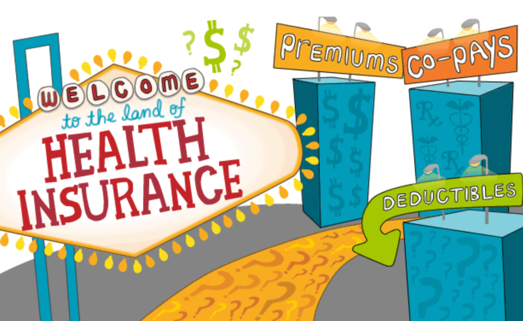 Understanding Your Insurance Plan... Health insurance