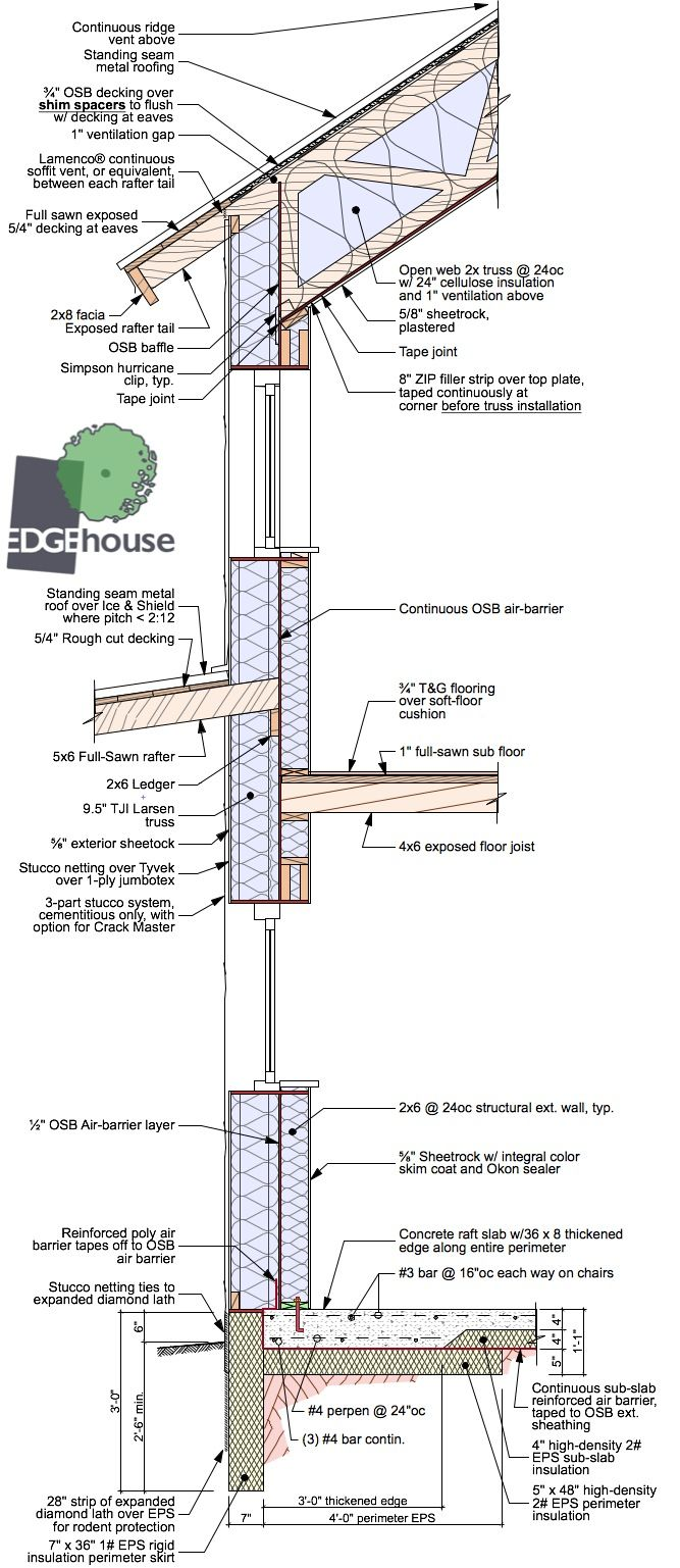 Pin By Billy Bach On Solar Decathlon Ideas Passive House Design Passive House Roof Architecture