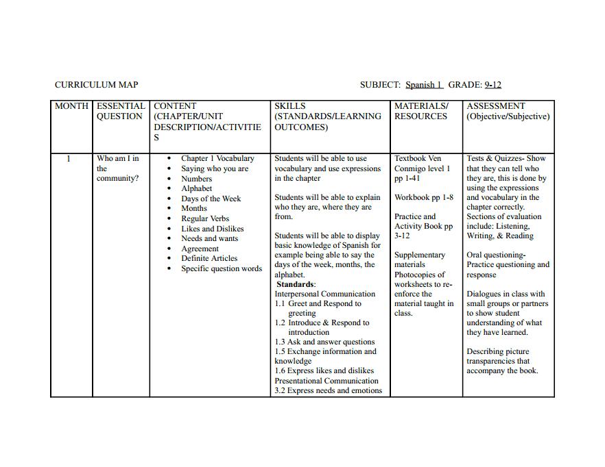 essential questions: spanish 1 curriculum map pdf   School