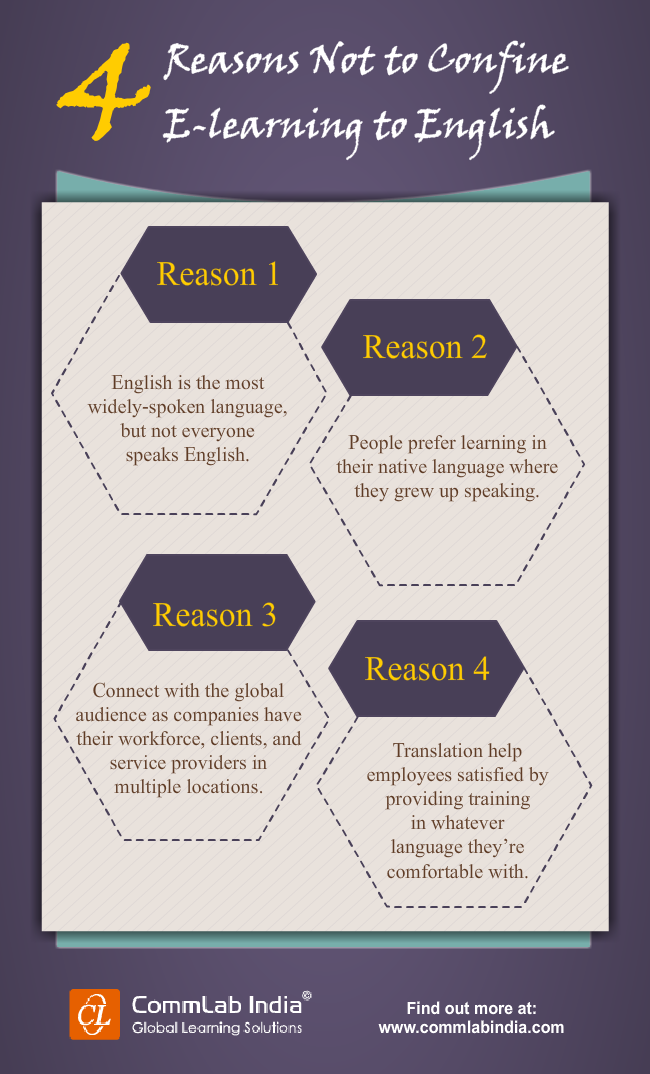 4 reasons not to confine e learning to english infographic 4 reasons not to confine e learning to english infographic ccuart Images