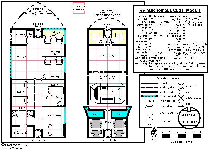 Sci Fi Floor Plans - The Ground Beneath Her Feet