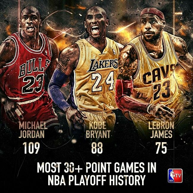 new style a109d 53aaf The GOAT, the Black Mamba, and King James.   LeBron James ...