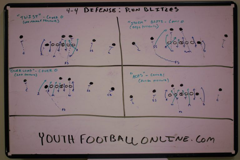 44 defense blitz packages for youth football youth
