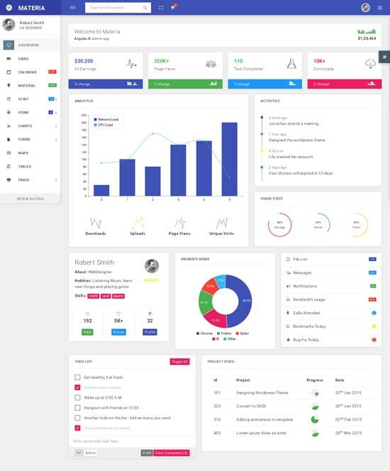 Google Website Templates App Style Dashboard  Google Search  Mnf Dashboards  Pinterest