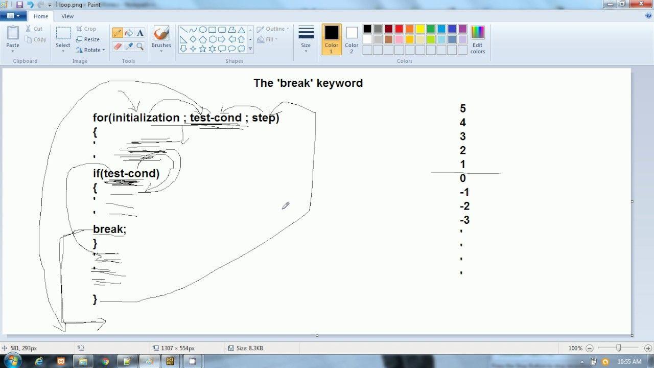 Break Keyword In C Language By Pankaj Panjwani Hindi Language