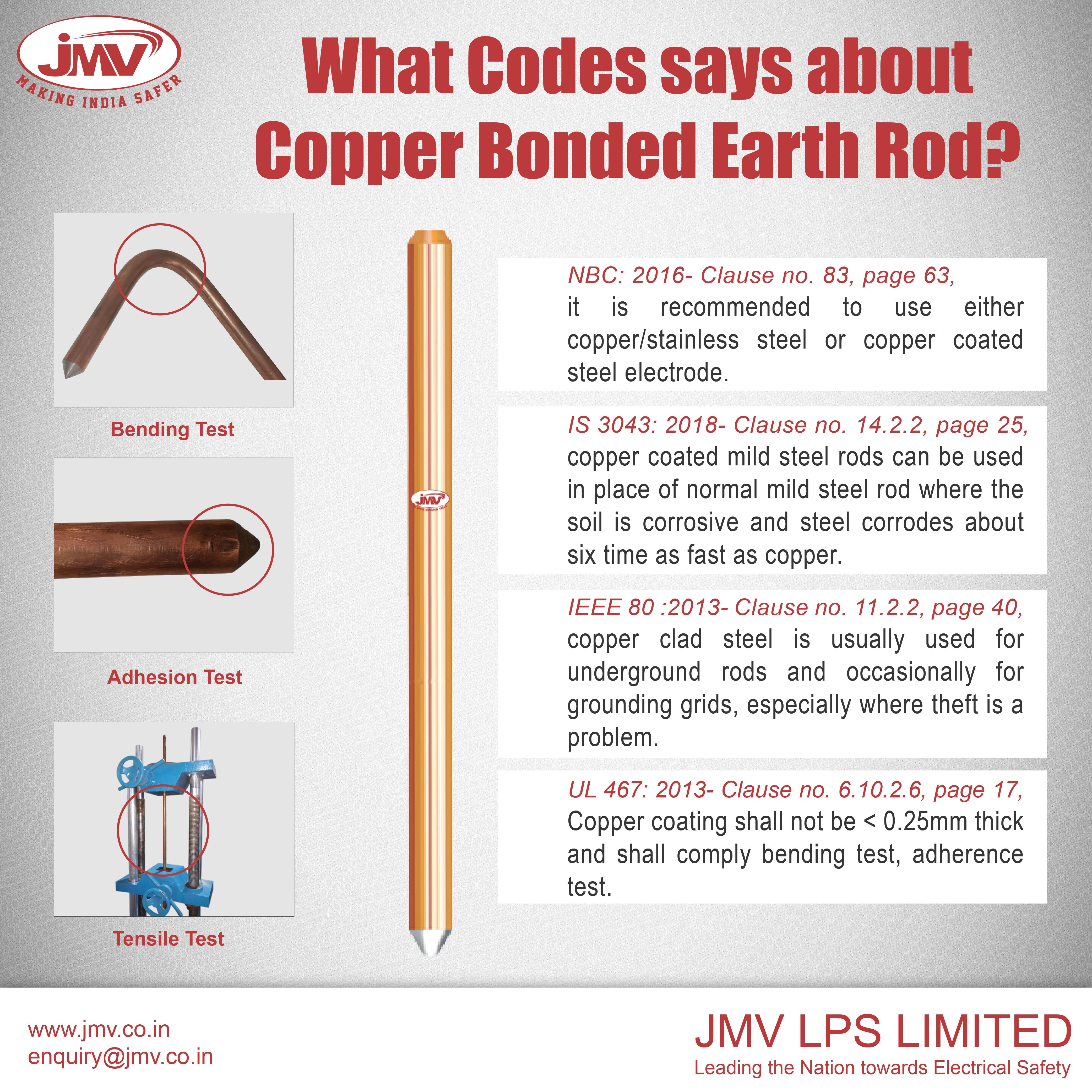 Globally accepted UL listed Copper Ground Rod is highly