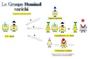 expansion-du-groupe-nominal1