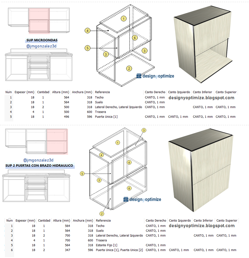 Diseño De Muebles Madera Planos Para Fabricar Kitchenette Melamina Planos De Muebles Diseño Muebles De Cocina Proyectos De Mobiliario