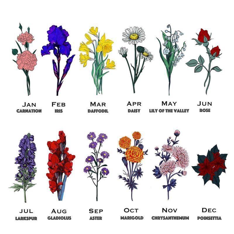 Birth flowers by month birth flower tattoos birth