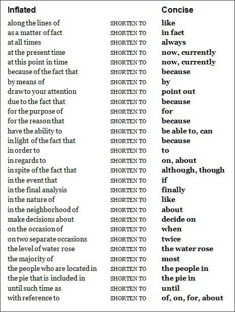 words to use while writing an essay