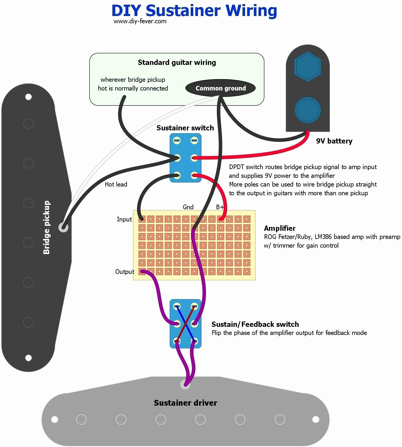 Unique Wiring Diagram for One Pickup Guitar #diagram ... on
