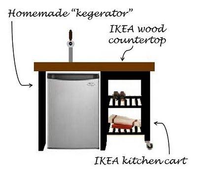 Ikea Kitchen Cart Mini Fridge Bar, Mini Bar Fridge Cabinet Ikea