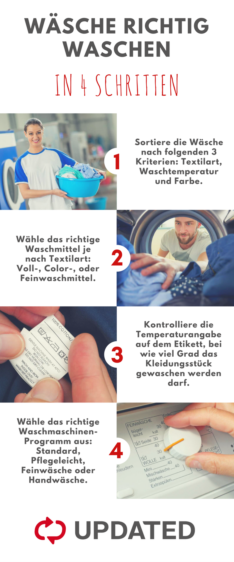 Richtig waschen – das 1x1 des Wäschewaschens | Life Hacks ...