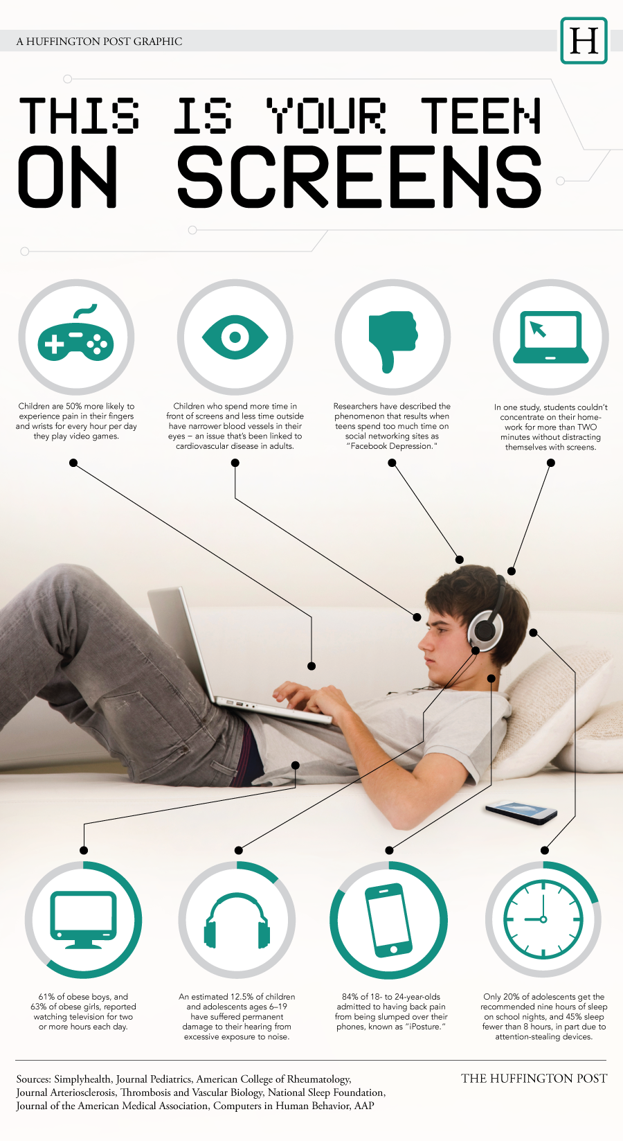 Teens On Screens Infographic Infographic Health Digital Health Educational Technology