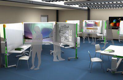 classroom future - Buscar con Google | Flexible Middle ...