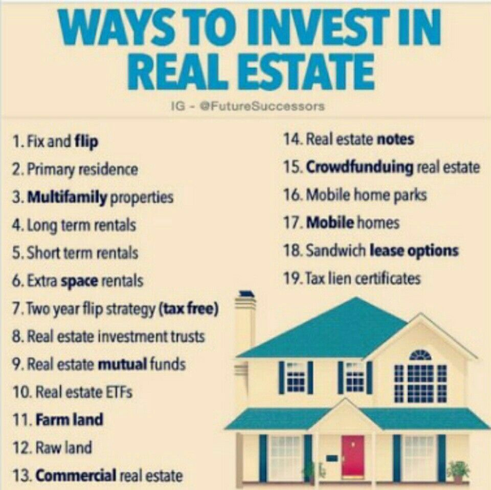 Pin By Maurice On Real Stuff Real Estate Investing Investing