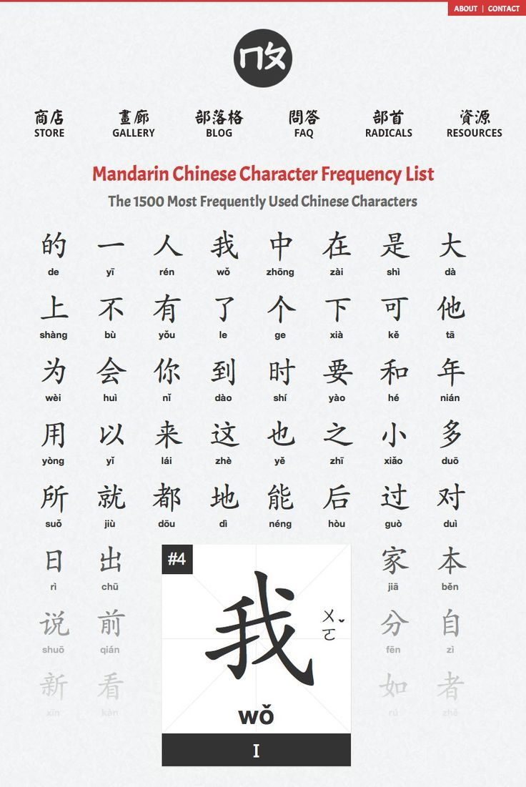 The 1500 Most Frequently Used Chinese Characters Mandarin Chinese