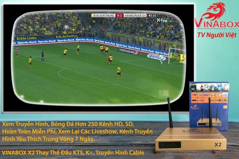 Ghim Tren Cẩm Nang Android Tv Box
