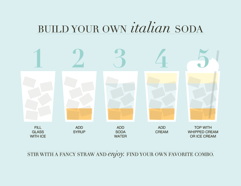 How To Build An Italian Soda Italian Soda Italian Cream Soda Italian Soda Bar