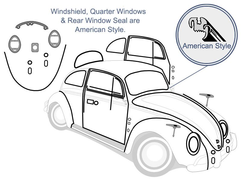 VW Complete Car Rubber Kit, American Style, Beetle Sedan