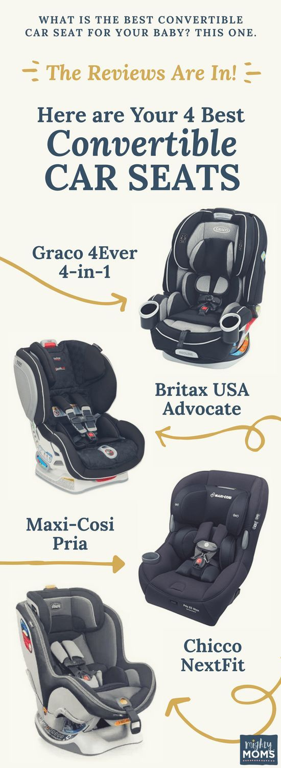 Which Convertible Car Seat Fits My Baby And My Vehicle Best