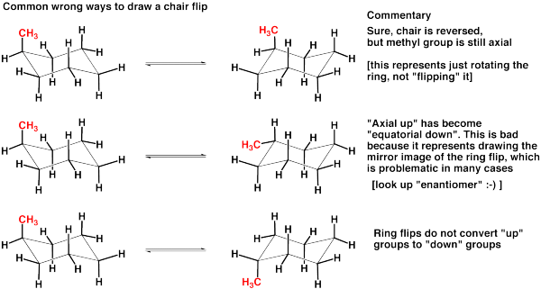 The Cyclohexane Chair Flip Master Organic Chemistry Organic Chemistry Chemistry Methyl Group