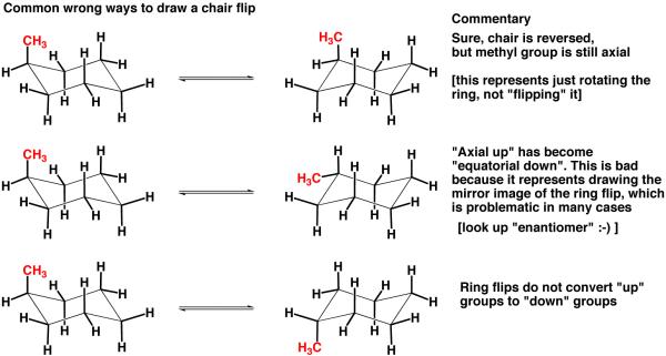 The Cyclohexane Chair Flip Master Organic Chemistry Organic Chemistry Chemistry Methyl Group