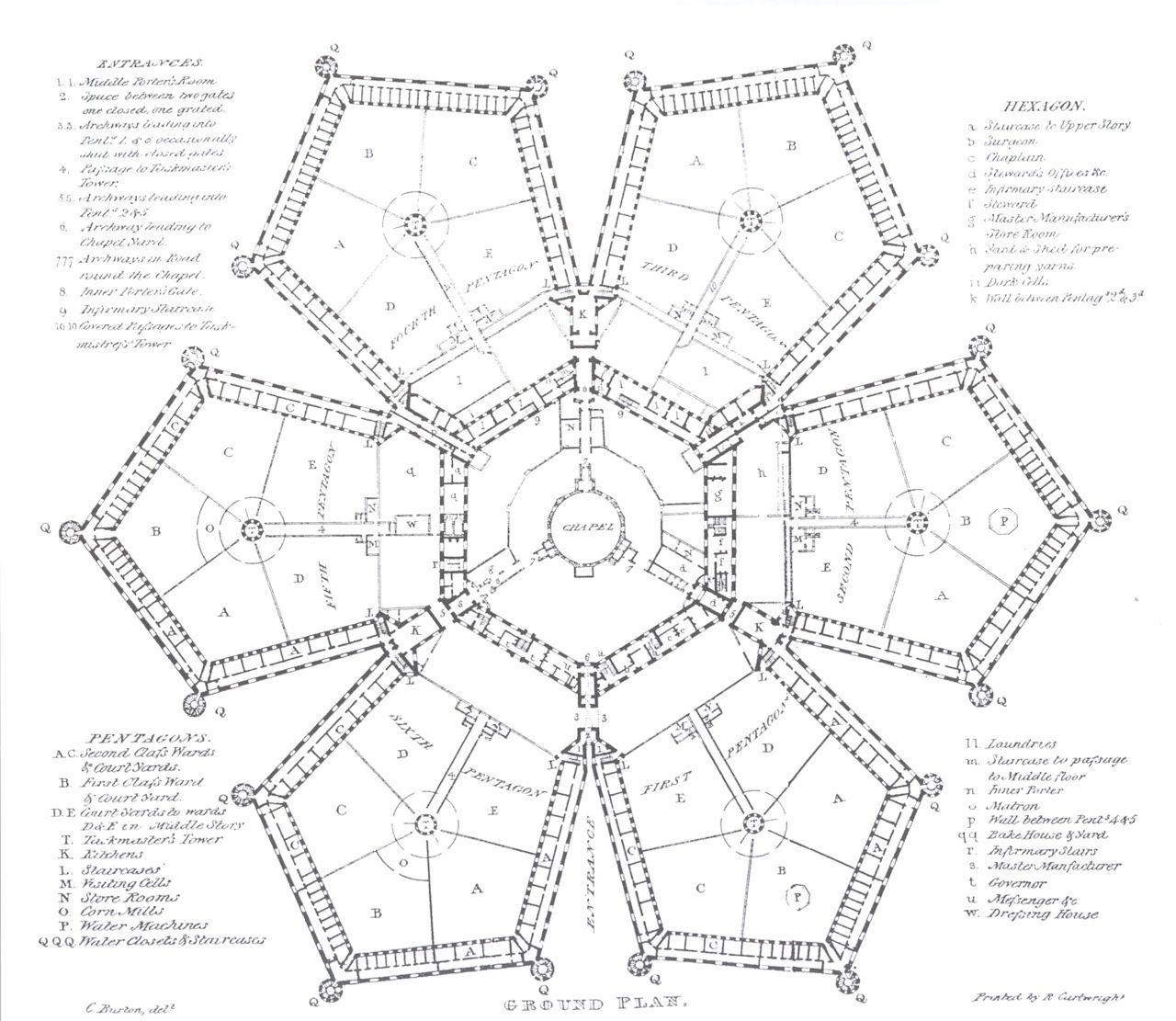 Plan Of Millbank Prison In London