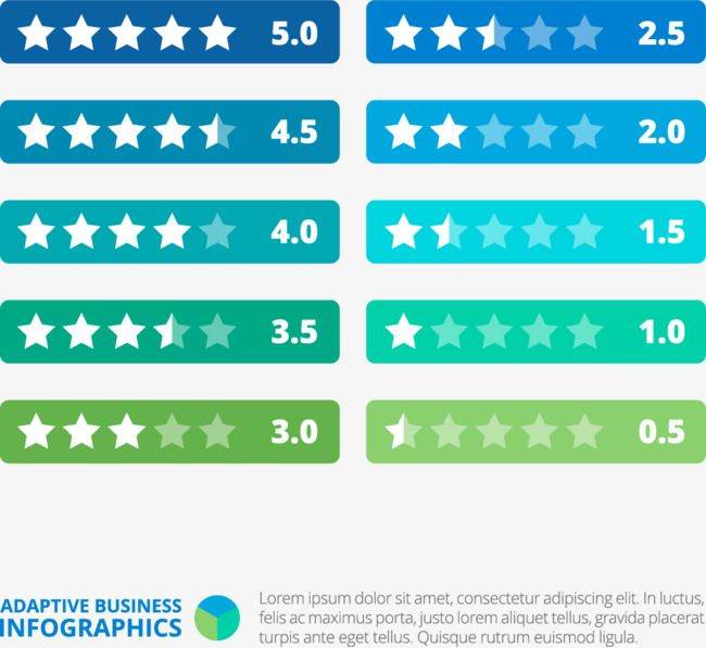 Star Rating Rating Label Information Chart Scoring Rating Vector Png Transparent Clipart Image And Psd File For Free Download Infographic Templates Star Logo Design Template Design