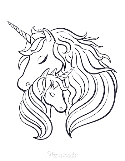 Unicorn Coloring Pages Head on a budget