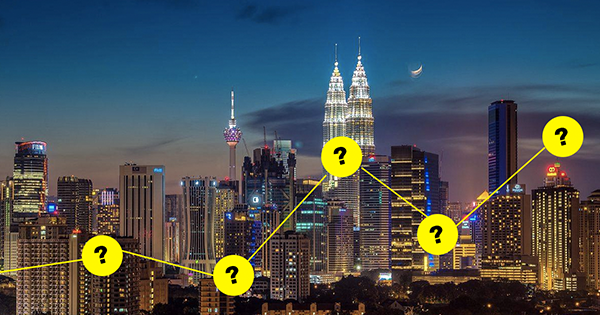 What Is Cepsi 2018 Why Is It Important For Malaysia S Future Malaysia Empire State Building Empire State