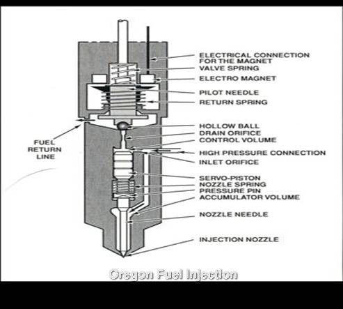 schematic of 2003 2500 dodge fuel system on with cummins 5. Black Bedroom Furniture Sets. Home Design Ideas