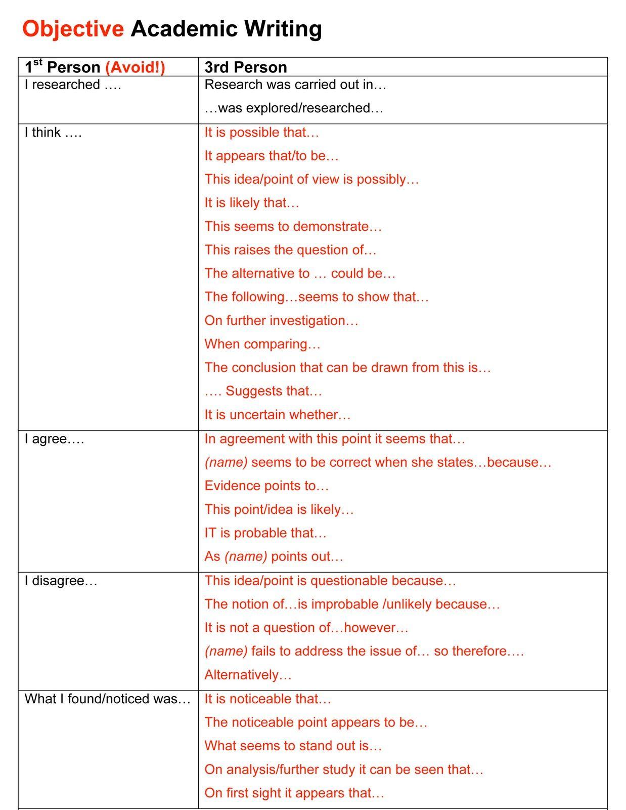 Narrative Essay In Third Person Dissertation Literature