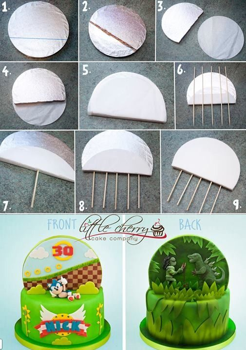 Tutorial For Double Sided Cake Backdrop This Could Also Be