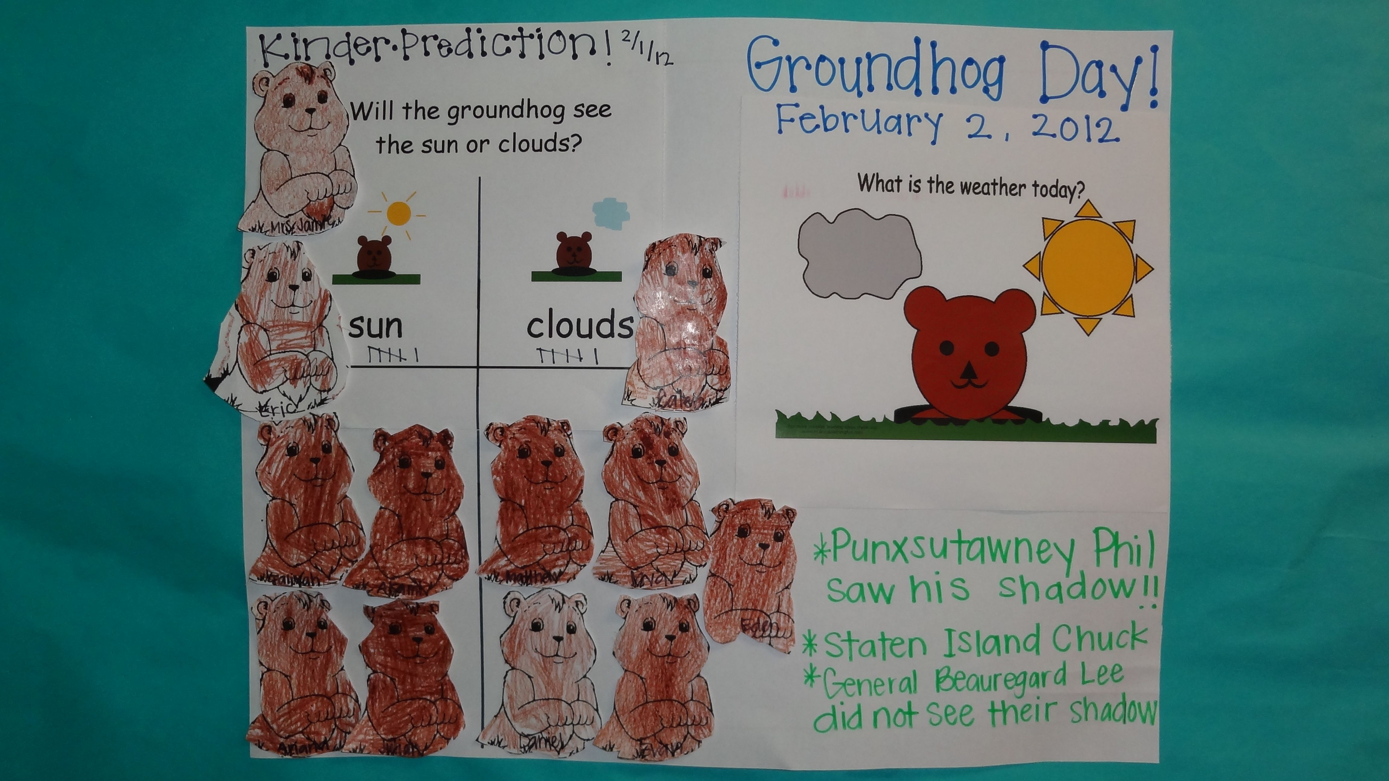 Groundhog Day Prediction And Facts Classroom Chart