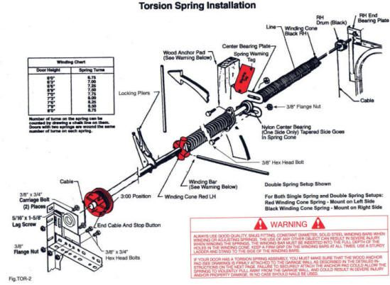 Installing And Adjusting Garage Door Torsion Springs Garage Door Torsion Spring Garage Door Springs Garage Door Adjustment