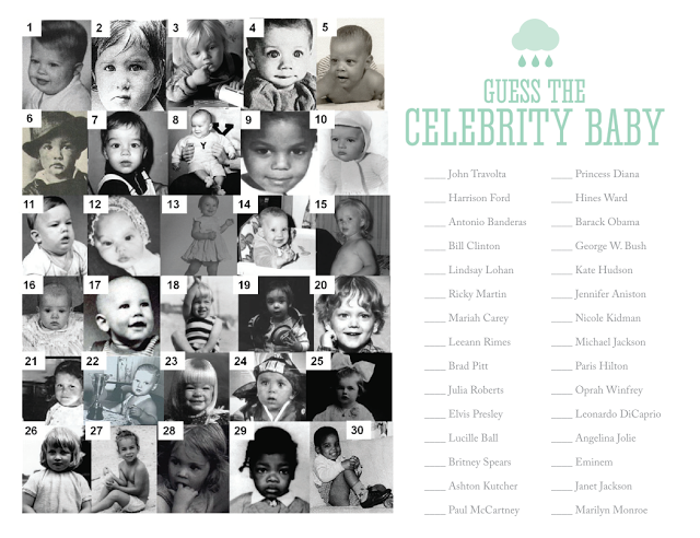 Guess The Celebrity Quiz - Iconic Historical Photos