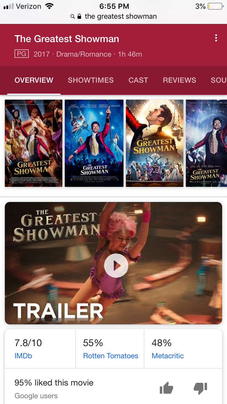 Pin by Kathryn Berger on Movies The greatest showman